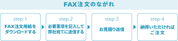 FAX注文のながれ